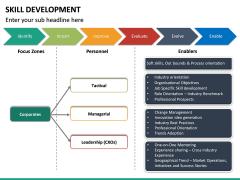 Skill Development PPT slide 26