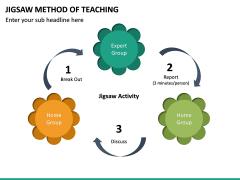 Jigsaw Method of Teaching PPT Slide 16