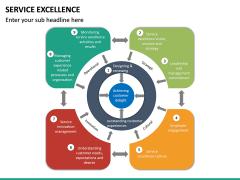 Service Excellence PPT Slide 30