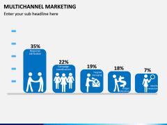 Multichannel Marketing PPT slide 9