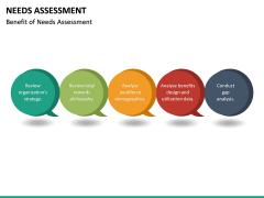 Needs Assessment PPT Slide 39