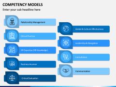 Competency Models PPT Slide 9