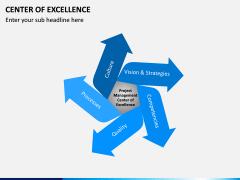 Center of Excellence PPT Slide 12