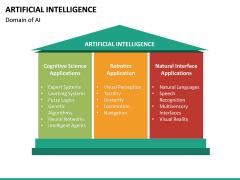 Artificial Intelligence PPT slide 28