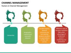 Channel Management PPT slide 20