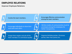 Employee Relations PPT Slide 11