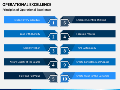 Operational Excellence PPT Slide 4