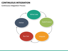 Continuous Integration PPT Slide 22