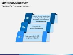 Continuous Delivery PPT Slide 3