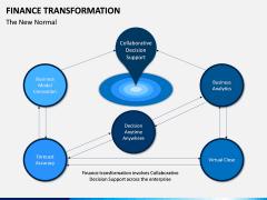 Finance Transformation PPT Slide 11