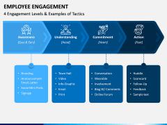Employee Engagement PPT Slide 13