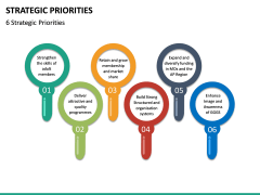 Strategic Priorities PPT Slide 16