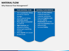 Material Flow PPT Slide 11