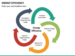 Energy Efficiency PPT Slide 26
