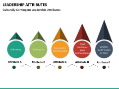 Leadership Attributes PPT Slide 21