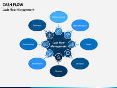 Cash Flow PPT Slide 10
