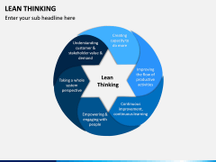 Lean Thinking PPT Slide 3