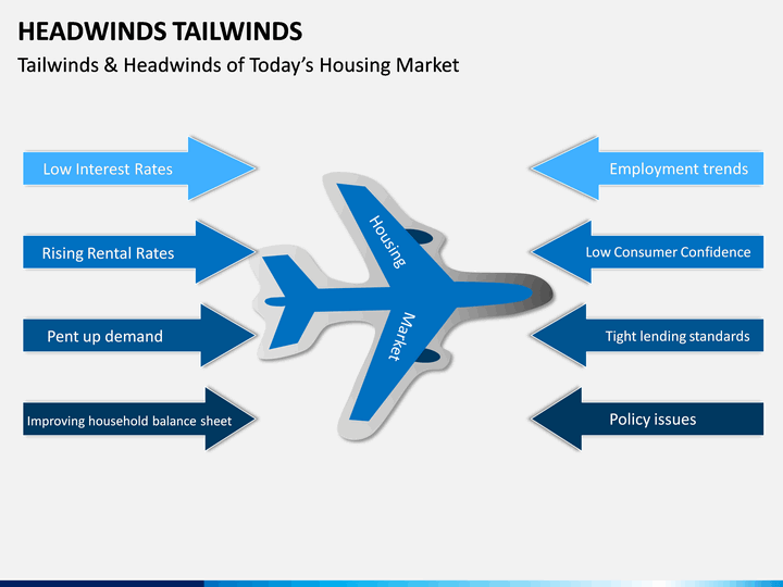 Headwinds Tailwinds Point Template