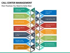 Call Center Management PPT Slide 17