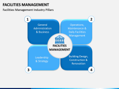 Facilities Management PPT slide 7