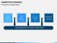 Competitive Strategy PPT Slide 7