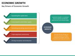 Economic Growth PPT Slide 34