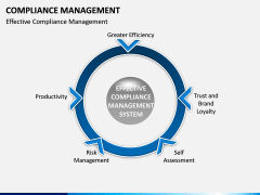 Compliance Management PPT Slide 5