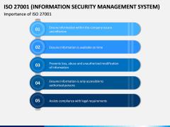 ISO 27001 PPT Slide 13
