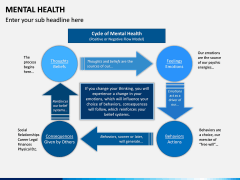 Mental Health PPT Slide 4
