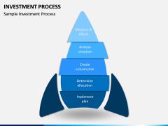 Investment Process PPT Slide 5