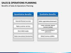 Sales and Operations Planning PPT Slide 12