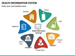 Health Information System PPT slide 23