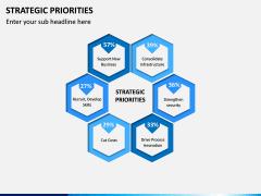 Strategic Priorities PPT Slide 3