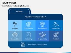 Team Values PPT Slide 4