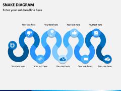 Snake Diagram PPT Slide 8
