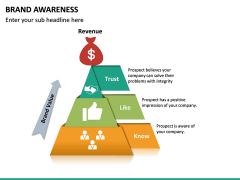 Brand Awareness PPT Slide 22