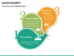 Cloud Security PPT Slide 20