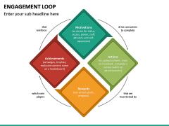 Engagement Loop PPT Slide 14