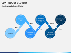 Continuous Delivery PPT Slide 12