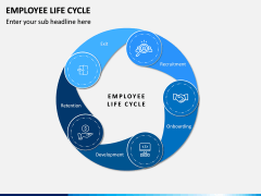 Employee Life Cycle PPT Slide 6