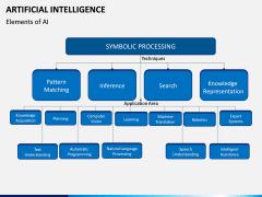 Artificial Intelligence PPT slide 10