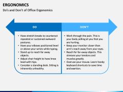 Ergonomics PPT Slide 10