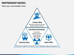 Partnership Model PPT Slide 5