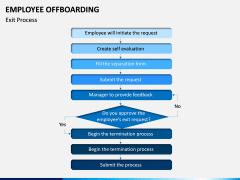 Employee Offboarding PPT Slide 13