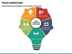 Trade Marketing PPT Slide 17