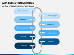 Data Collection Methods PPT Slide 4