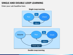 Single and Double Loop Learning PPT Slide 2