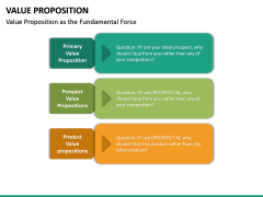 Value Proposition PPT Slide 39