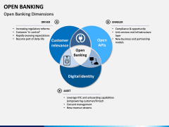 Open Banking PPT slide 8