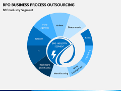 Business Process Outsourcing (BPO) PPT Slide 8